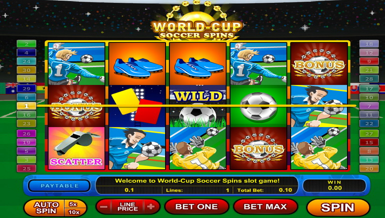 online casino review india